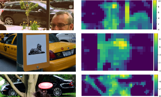 Figure 1 for Compositional Convolutional Neural Networks: A Deep Architecture with Innate Robustness to Partial Occlusion