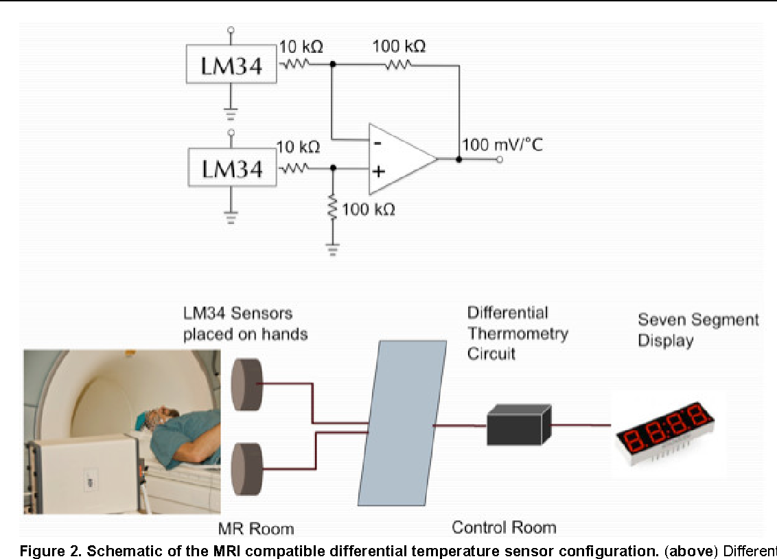 Method For Simultaneous Fmri Eeg Data Collection During A Focused Differential Temperature Controller Circuit Schematic Diagram Attention Suggestion Thermal Sensation Semantic Scholar