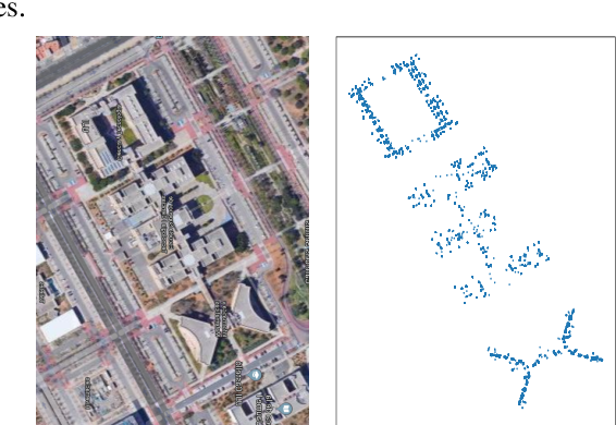 Figure 1 for Neighbor Oblivious Learning (NObLe) for Device Localization and Tracking
