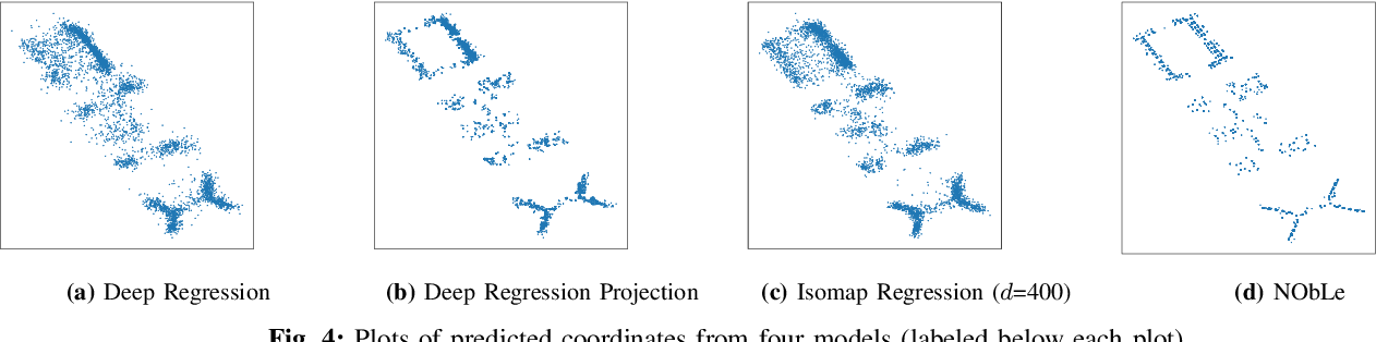 Figure 4 for Neighbor Oblivious Learning (NObLe) for Device Localization and Tracking