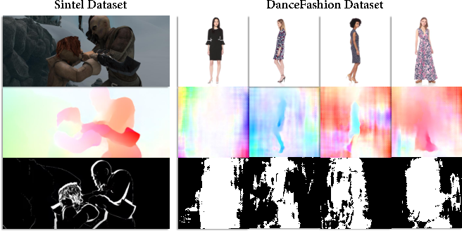 Figure 4 for Intrinsic Temporal Regularization for High-resolution Human Video Synthesis