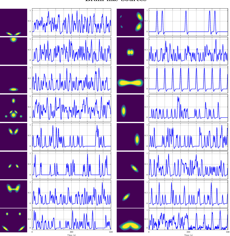 Figure 1 for Information Assisted Dictionary Learning for fMRI data analysis