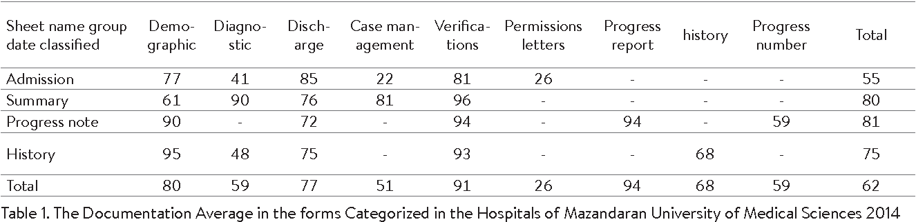 THE QUANTITATIVE STUDY OF THE FACULTY MEMBERS PERFORMANCE IN