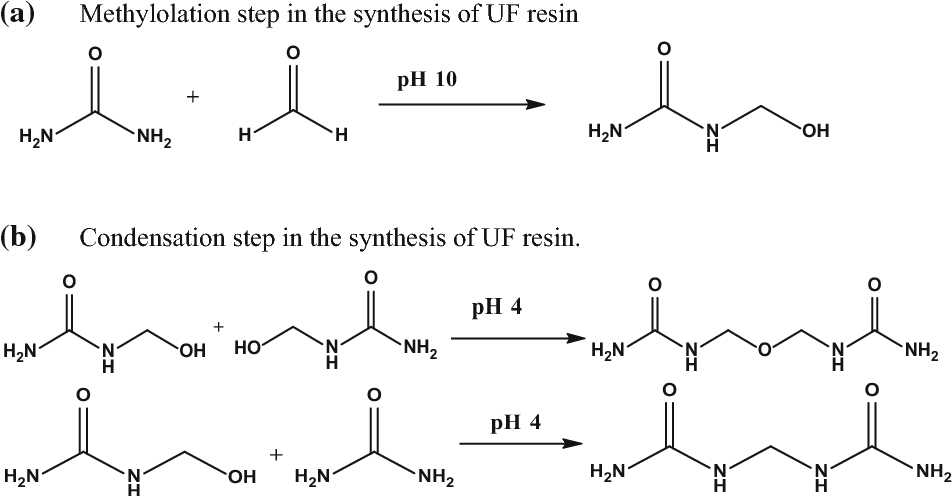 Figure 1 from Hydroxymethyl furfural-modified urea–formaldehyde