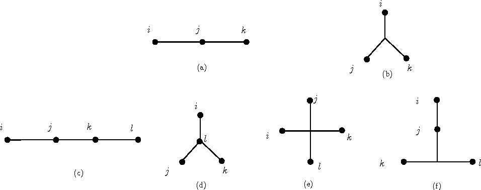 Figure 1 for Pairwise MRF Calibration by Perturbation of the Bethe Reference Point