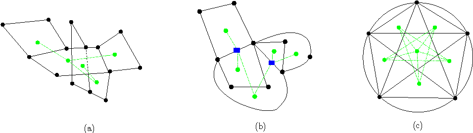 Figure 4 for Pairwise MRF Calibration by Perturbation of the Bethe Reference Point