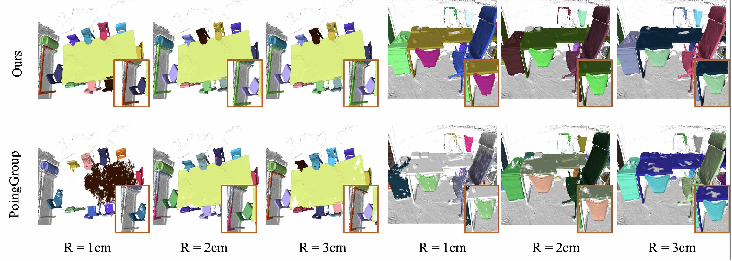 Figure 1 for Dynamic Convolution for 3D Point Cloud Instance Segmentation
