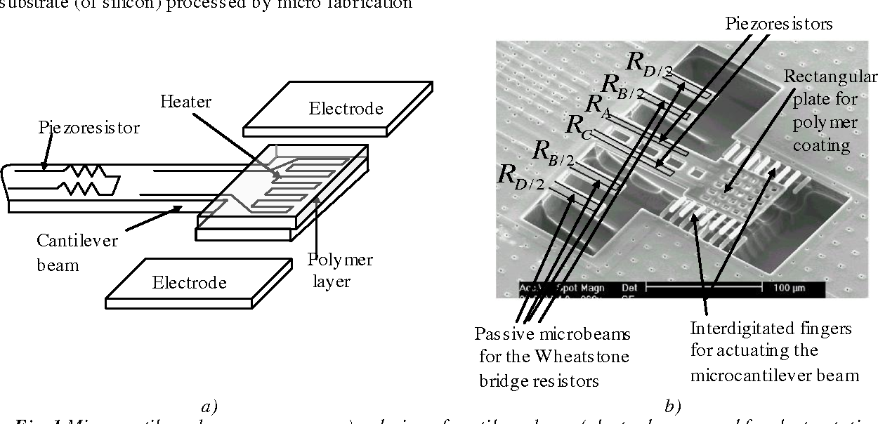 figure 1 from modeling simulation and technology of a resonant rh semanticscholar org Cantilever Bridge Information Trestle Bridge Diagram