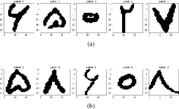 Figure 2 for Capsule-Based Persian/Arabic Robust Handwritten Digit Recognition Using EM Routing