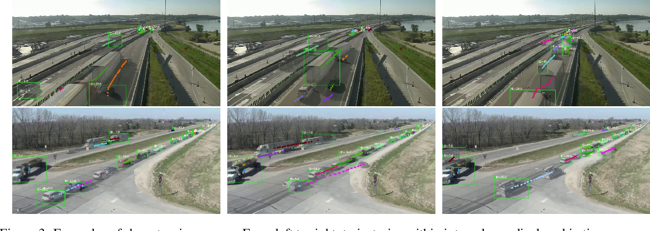 Figure 3 for Dual-Modality Vehicle Anomaly Detection via Bilateral Trajectory Tracing
