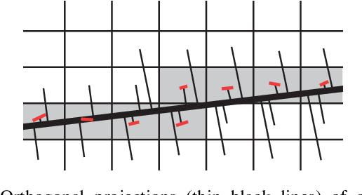 Figure 1 for MCMLSD: A Probabilistic Algorithm and Evaluation Framework for Line Segment Detection