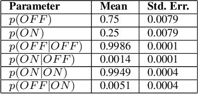 Figure 2 for MCMLSD: A Probabilistic Algorithm and Evaluation Framework for Line Segment Detection