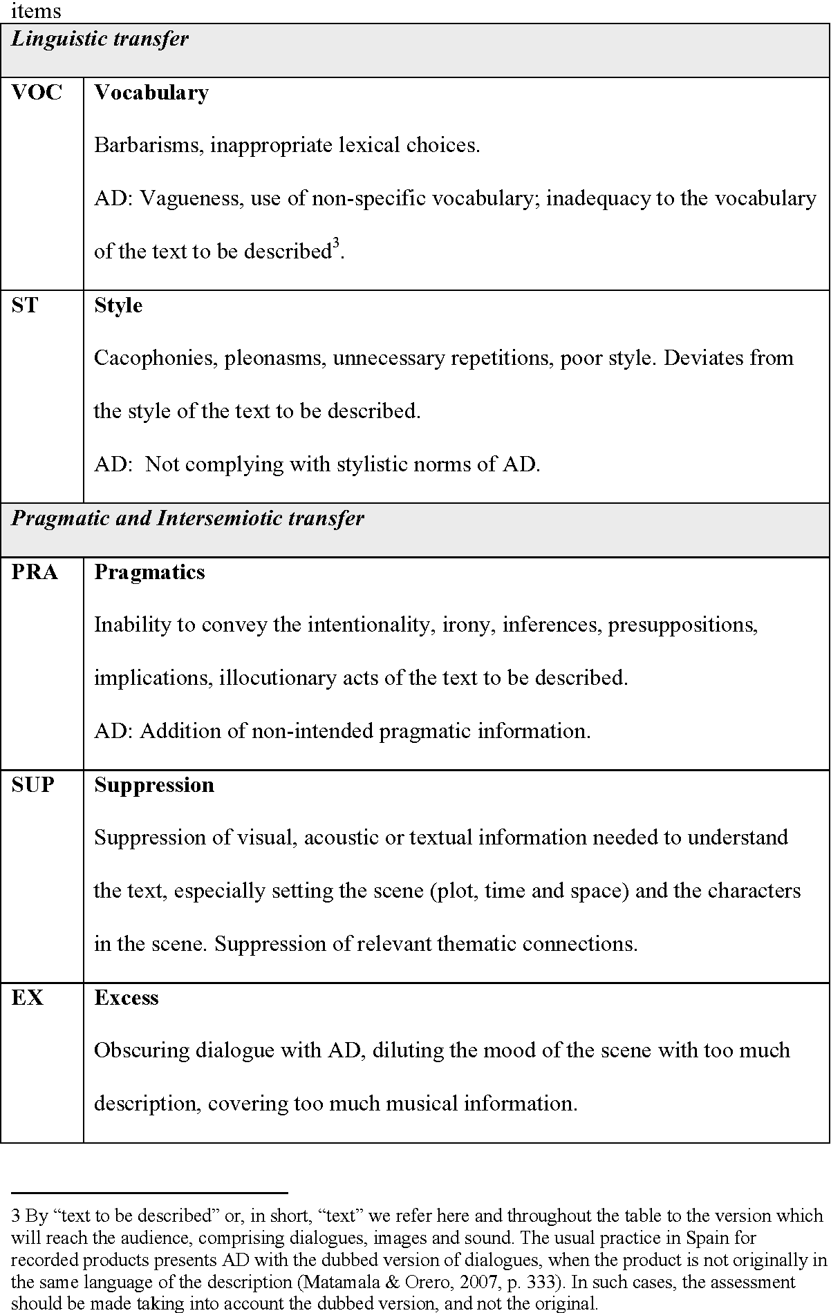 Table 1 from Evaluation criteria and film narrative. A frame to ...
