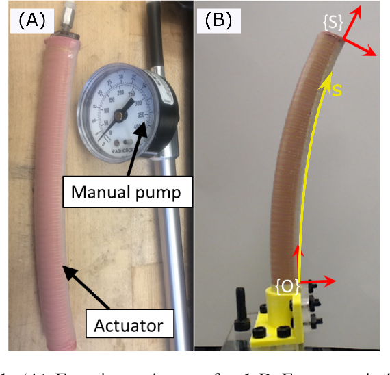 Figure 1 for Modal-based Kinematics and Contact Detection of Soft Robots