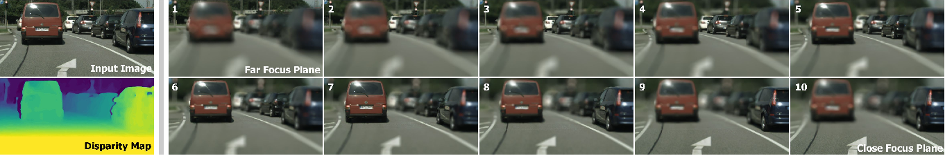 Figure 3 for SteReFo: Efficient Image Refocusing with Stereo Vision