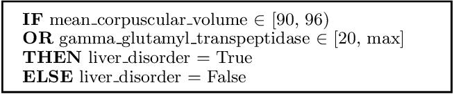Figure 1 for LIBRE: Learning Interpretable Boolean Rule Ensembles