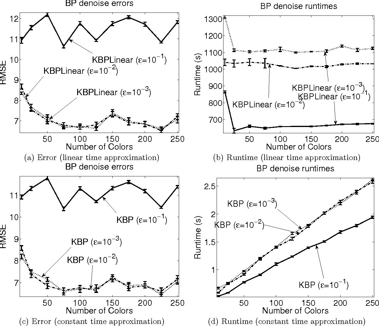 Figure 1 for Kernel Belief Propagation
