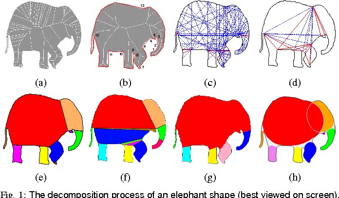 Figure 1 for A Computational Model of the Short-Cut Rule for 2D Shape Decomposition