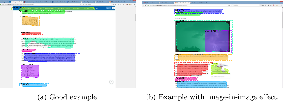 Figure 3 for Predicting Knowledge Gain during Web Search based on Multimedia Resource Consumption