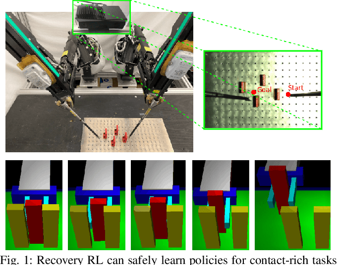 Figure 1 for Recovery RL: Safe Reinforcement Learning with Learned Recovery Zones