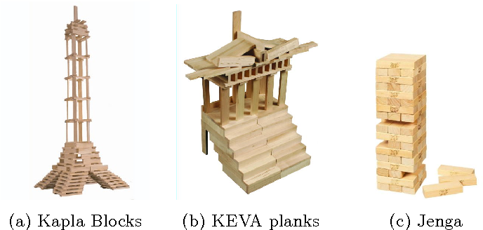 Figure 1 for To Fall Or Not To Fall: A Visual Approach to Physical Stability Prediction