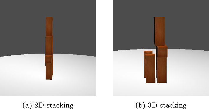 Figure 3 for To Fall Or Not To Fall: A Visual Approach to Physical Stability Prediction