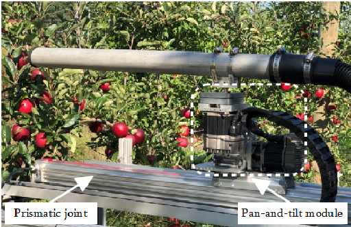 Figure 3 for System Design and Control of an Apple Harvesting Robot