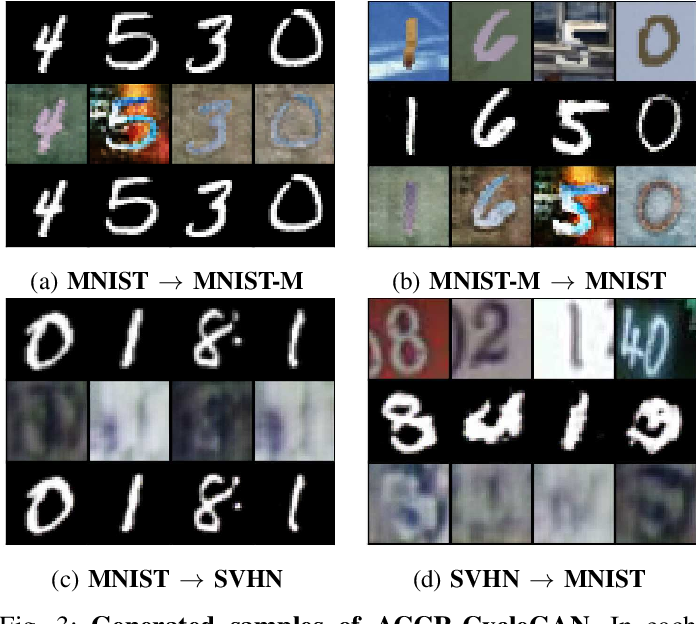 Figure 3 for Augmented Cyclic Consistency Regularization for Unpaired Image-to-Image Translation