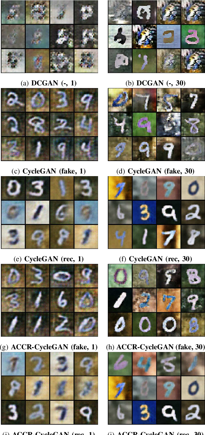 Figure 4 for Augmented Cyclic Consistency Regularization for Unpaired Image-to-Image Translation