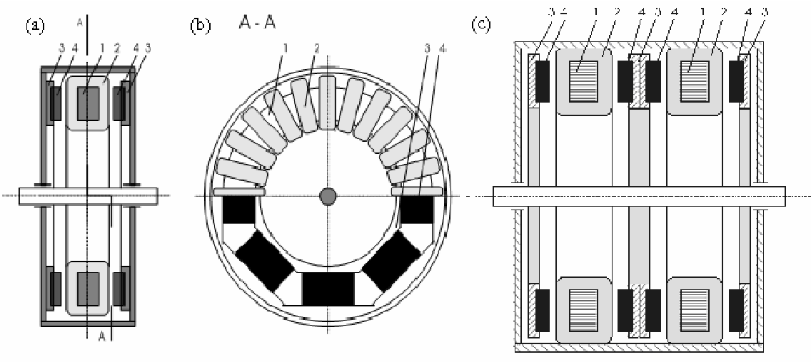 Figure 2 4 from Performance of torus-type brushless DC motor with