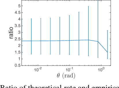 Figure 1 for A Unified Optimization View on Generalized Matching Pursuit and Frank-Wolfe