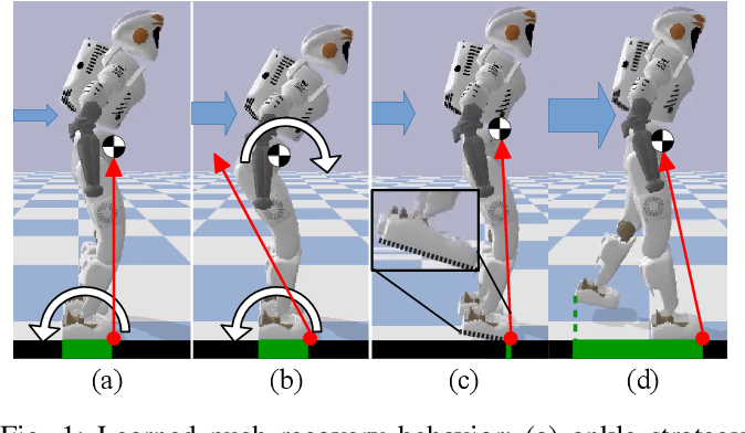 Figure 1 for Learning Whole-body Motor Skills for Humanoids