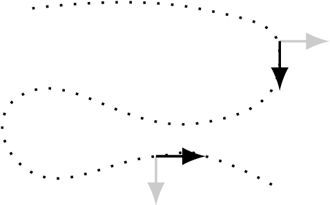 Figure 1 for Extrapolation in NLP