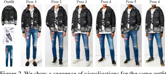 Figure 3 for Toward Accurate and Realistic Outfits Visualization with Attention to Details