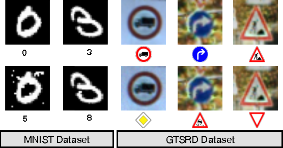 Figure 3 for Practical Black-Box Attacks against Machine Learning