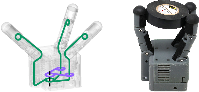 Figure 1 for Design Paradigms Based on Spring Agonists for Underactuated Robot Hands: Concepts and Application
