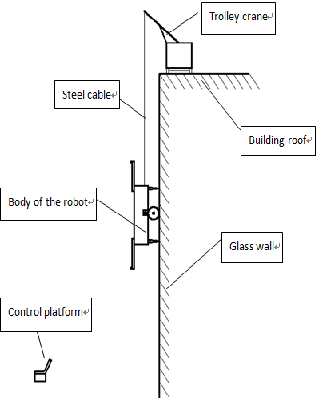 PDF] Design And Realization Of A Glass-Curtain Wall-Cleaning