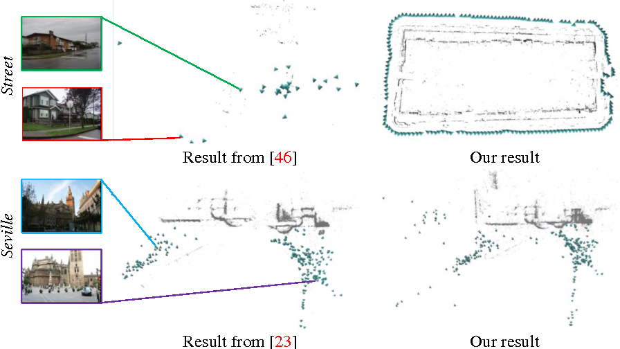 Figure 1 for Linear Global Translation Estimation with Feature Tracks