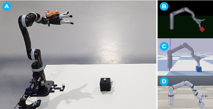 Figure 1 for Quantifying the Reality Gap in Robotic Manipulation Tasks