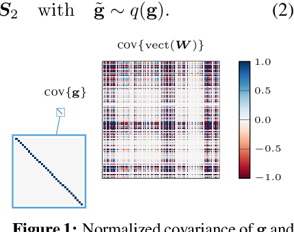Figure 1 for Efficient Approximate Inference with Walsh-Hadamard Variational Inference