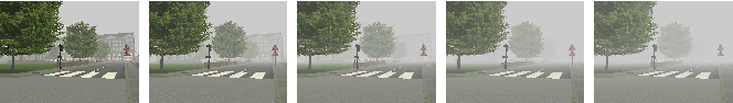 Figure 4 for Using User Generated Online Photos to Estimate and Monitor Air Pollution in Major Cities
