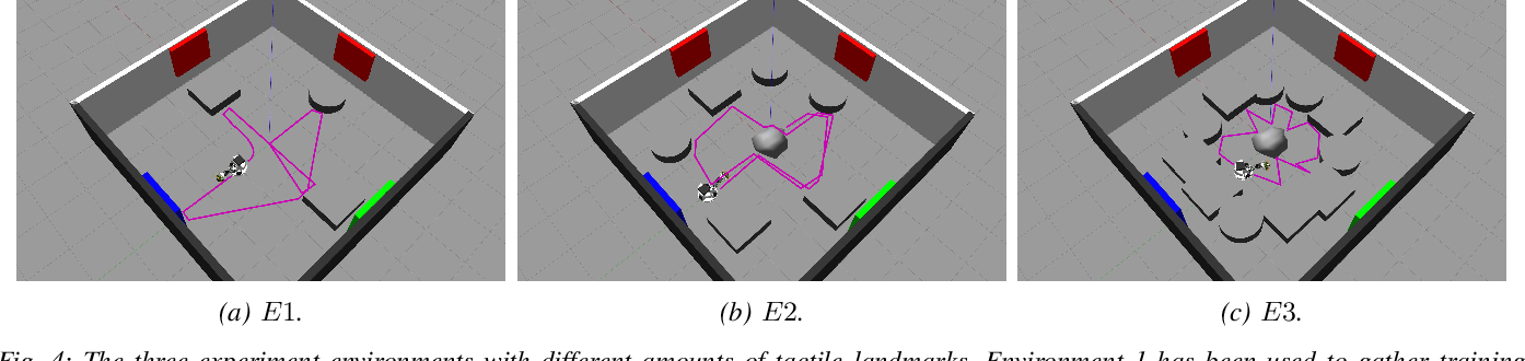 Figure 4 for MuPNet: Multi-modal Predictive Coding Network for Place Recognition by Unsupervised Learning of Joint Visuo-Tactile Latent Representations