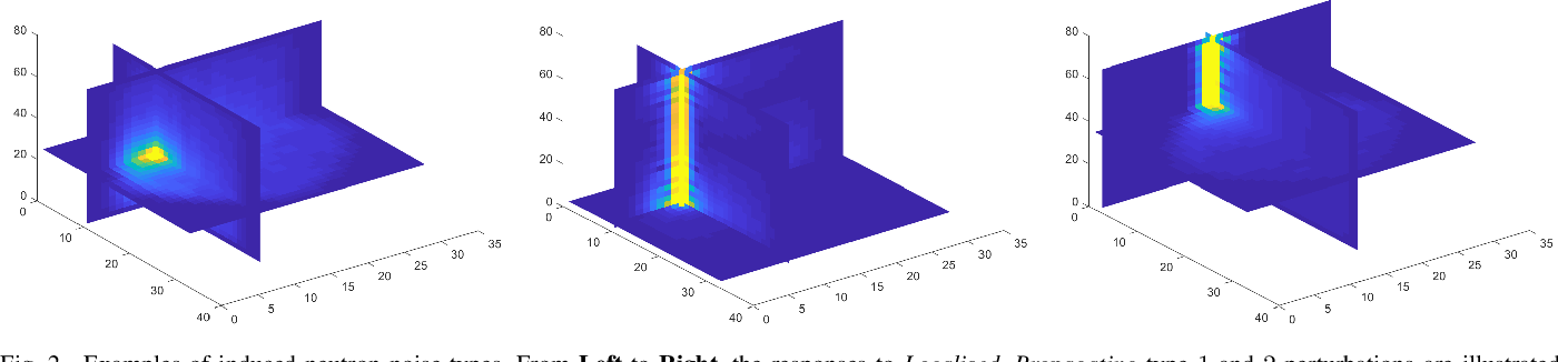 Figure 2 for Towards a Deep Unified Framework for Nuclear Reactor Perturbation Analysis