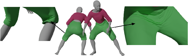 Figure 4 for PBNS: Physically Based Neural Simulator for Unsupervised Garment Pose Space Deformation