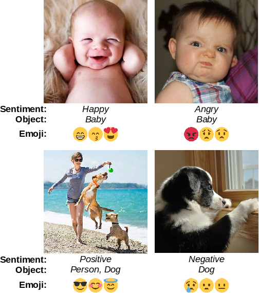 Figure 1 for Smile, be Happy :) Emoji Embedding for Visual Sentiment Analysis