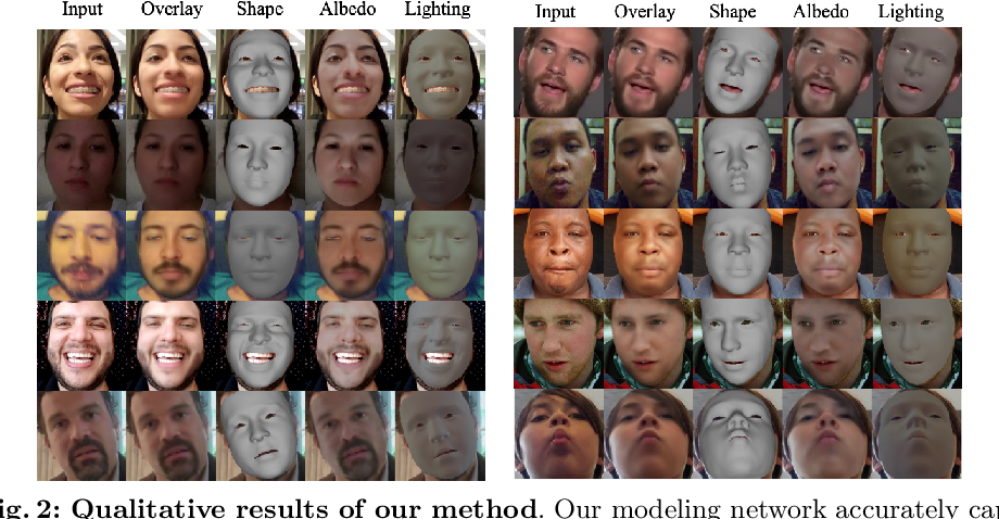 Figure 3 for Personalized Face Modeling for Improved Face Reconstruction and Motion Retargeting