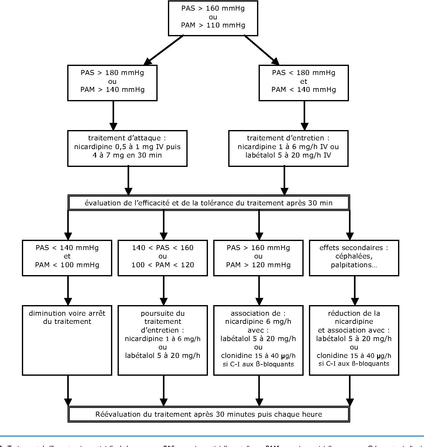 figure 2 from obstetric emergencies outside hospital formal rh semanticscholar org Hospital Design Concepts Hospital Blueprints