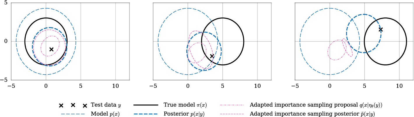 Figure 3 for Using Synthetic Data to Train Neural Networks is Model-Based Reasoning