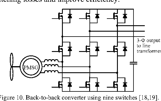 Power Converter Schemes for Small Scale Wind Energy Conversion