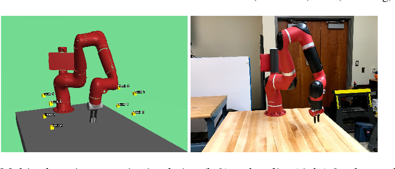 Figure 3 for Scaling simulation-to-real transfer by learning composable robot skills